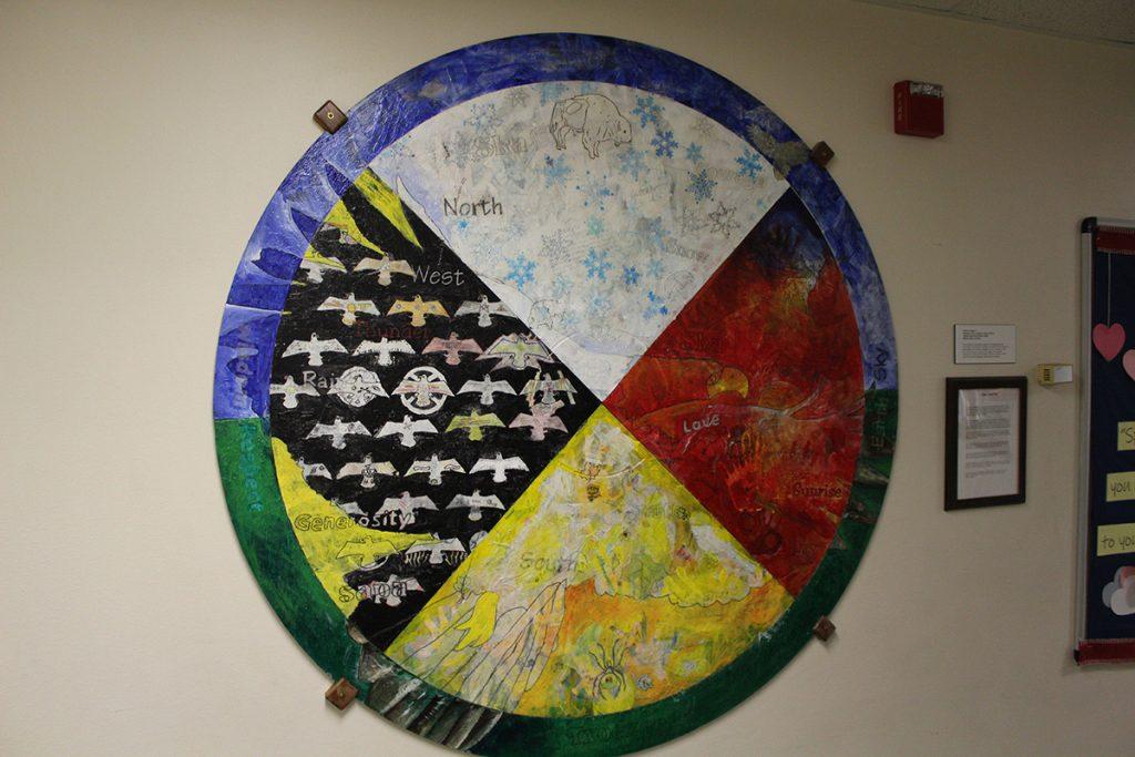 32. Lakota Centering Symbol Woiyachin Chokatakiya Lakhota