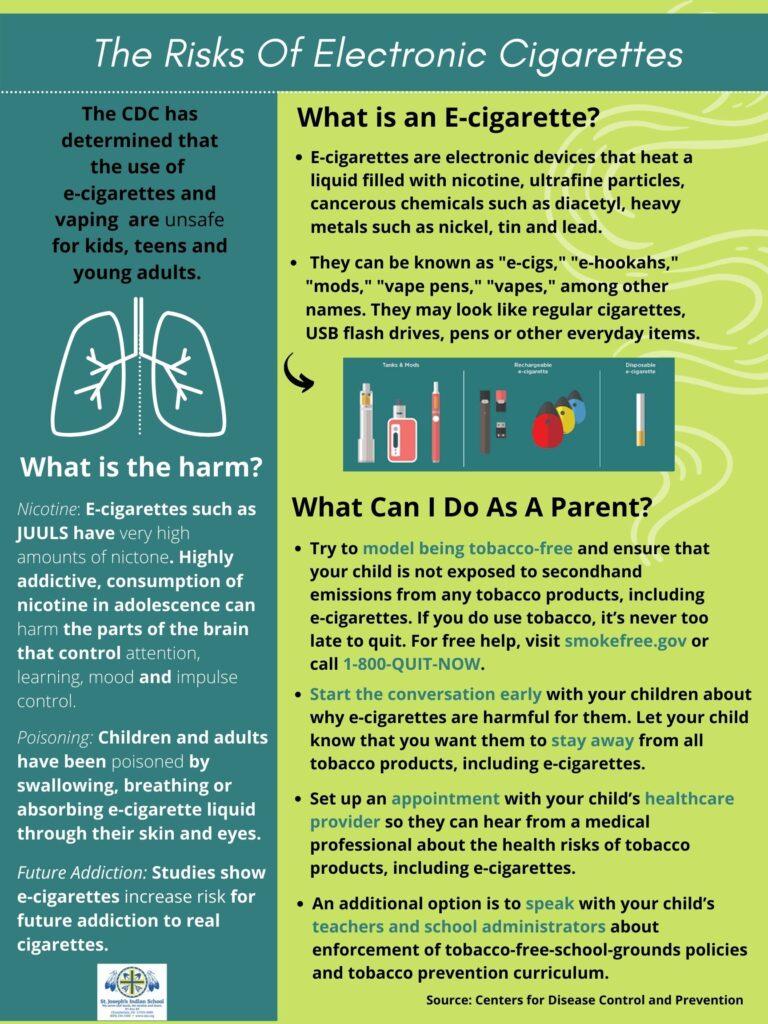 E Cigarettes And Vaping The Risks