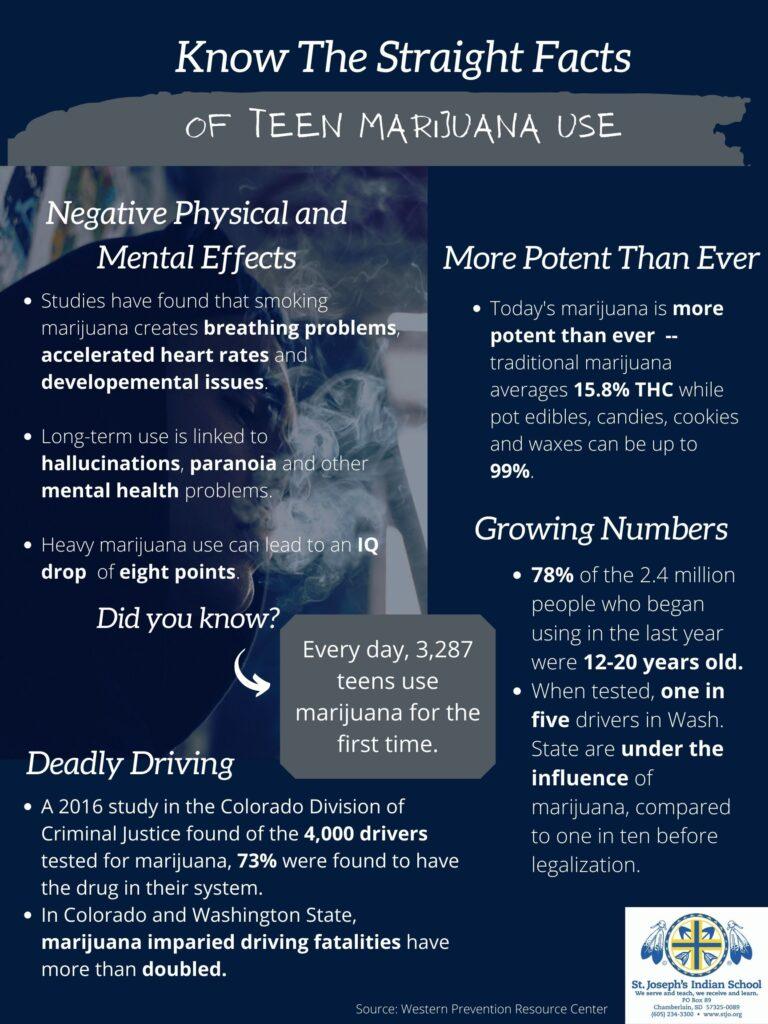 Counseling Resources Poster Marijuana