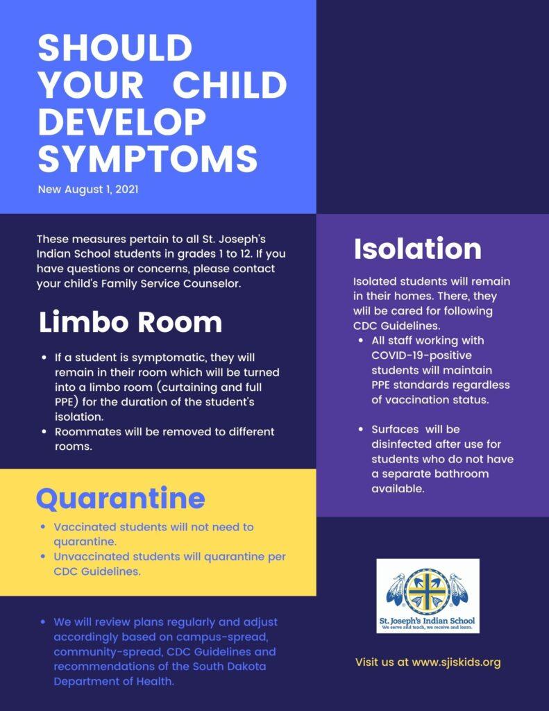 Should Your Child Develop Symptoms
